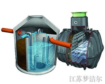 膜生物反应器(MBR)